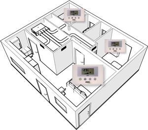 Mapa de instalación 2